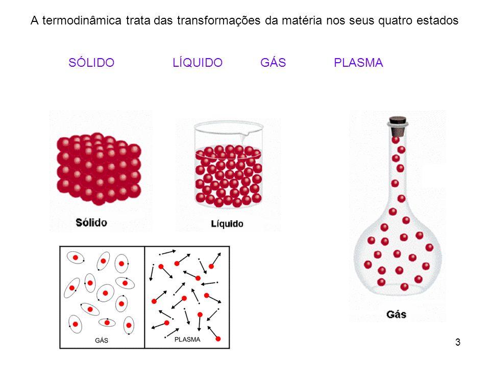 3 A termodinâmica trata das transformações da matéria nos seus quatro estados SÓLIDO LÍQUIDO GÁS PLASMA
