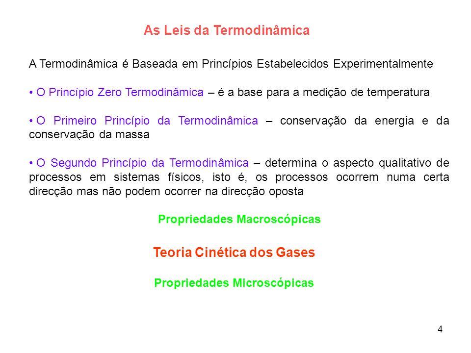 4 A Termodinâmica é Baseada em Princípios Estabelecidos Experimentalmente O Princípio Zero Termodinâmica – é a base para a medição de temperatura O Pr