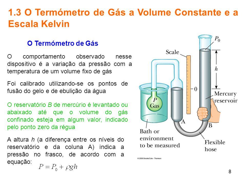 8 1.3 O Termómetro de Gás a Volume Constante e a Escala Kelvin O Termómetro de Gás O comportamento observado nesse dispositivo é a variação da pressão