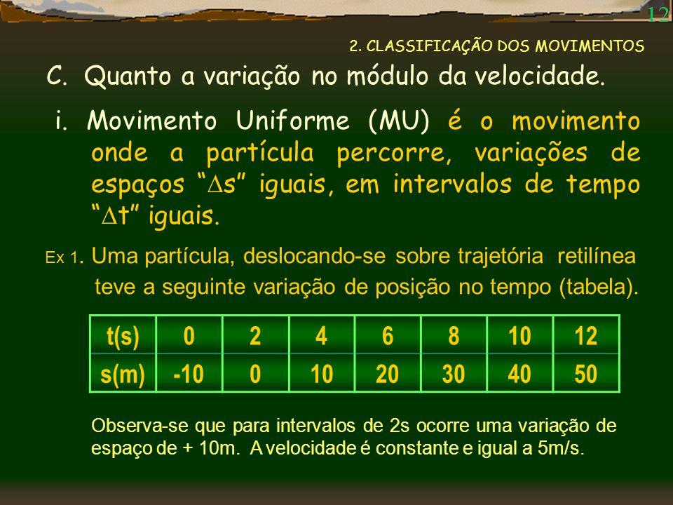 2. CLASSIFICAÇÃO DOS MOVIMENTOS i. Movimento Uniforme (MU) é o movimento onde a partícula percorre, variações de espaços s iguais, em intervalos de te