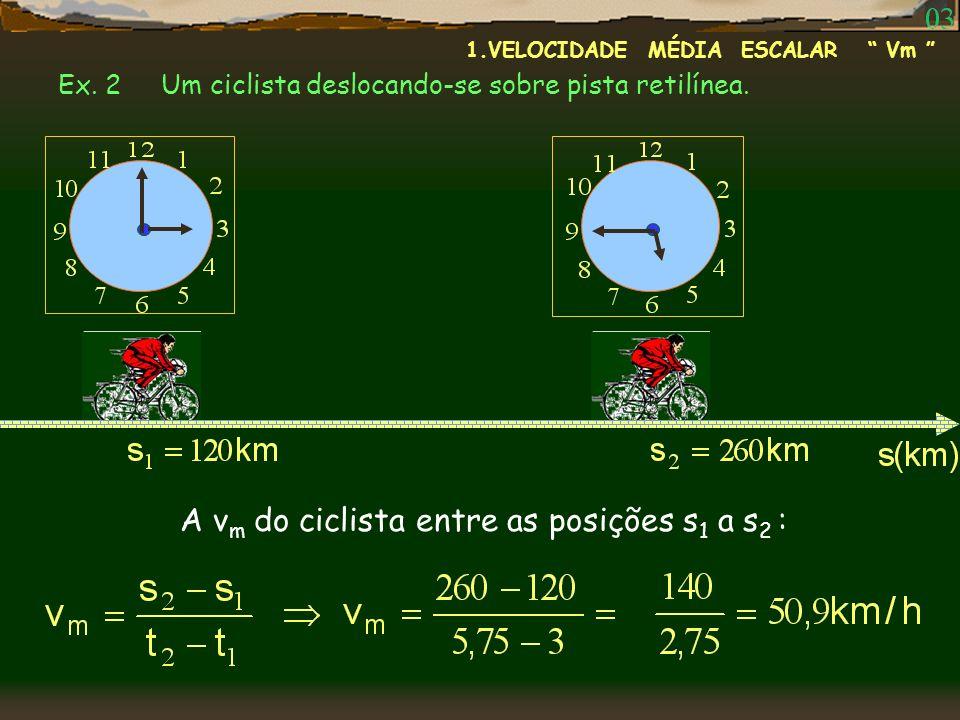 Ex. 2 Um ciclista deslocando-se sobre pista retilínea. 1.VELOCIDADE MÉDIA ESCALAR Vm A v m do ciclista entre as posições s 1 a s 2 :