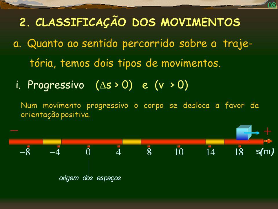 2. CLASSIFICAÇÃO DOS MOVIMENTOS a.Quanto ao sentido percorrido sobre a traje- tória, temos dois tipos de movimentos. i. Progressivo ( s > 0) e (v > 0)