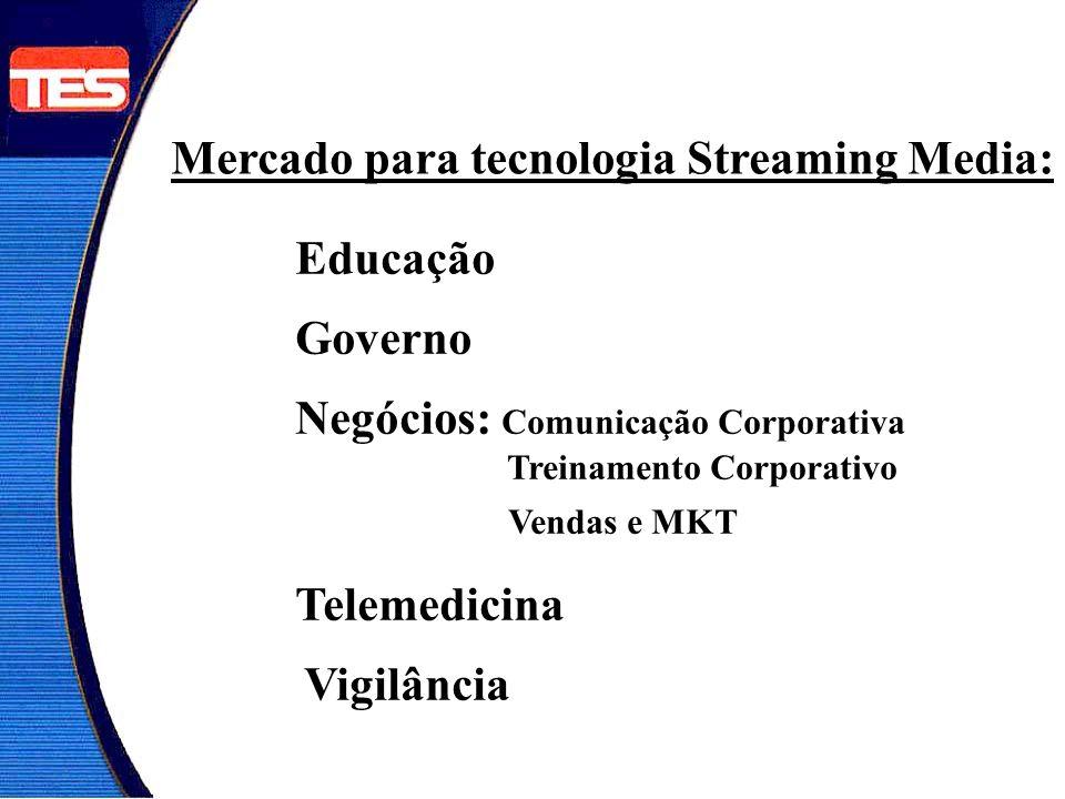 Mercado para tecnologia Streaming Media: Educação Governo Negócios: Comunicação Corporativa Treinamento Corporativo Vendas e MKT Telemedicina Vigilância