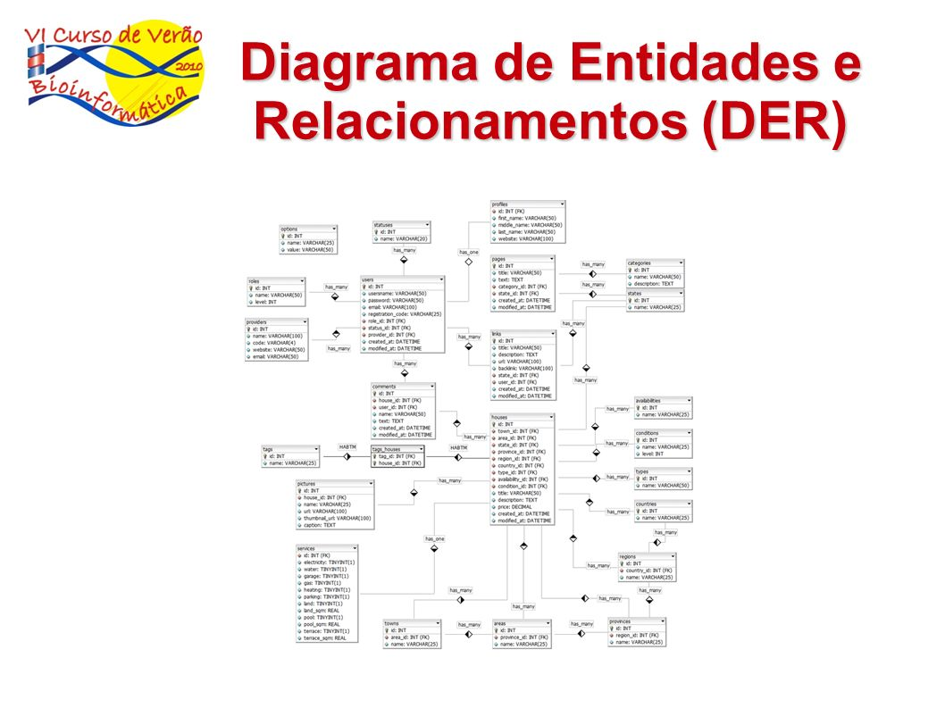 Métodos DBI - conexão my $dbh = DBI->connect($data_source, $username, $auth); Conexão Data source my $data_source = dbi:SQLite:test.db; SQLite dbi:DriverName:database_name dbi:DriverName:database_name@hostname:port dbi:DriverName:database=database_name;host=hostname;port=port $dbh->disconnect(); Desconexão