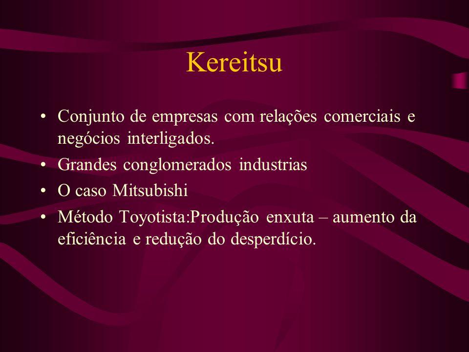 Kereitsu Conjunto de empresas com relações comerciais e negócios interligados. Grandes conglomerados industrias O caso Mitsubishi Método Toyotista:Pro