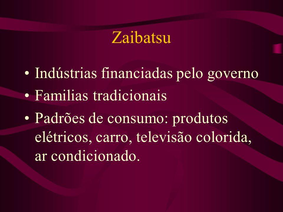 Zaibatsu Indústrias financiadas pelo governo Familias tradicionais Padrões de consumo: produtos elétricos, carro, televisão colorida, ar condicionado.