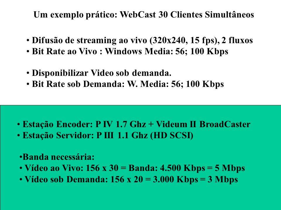 Difusão de streaming ao vivo (320x240, 15 fps), 2 fluxos Bit Rate ao Vivo : Windows Media: 56; 100 Kbps Disponibilizar Video sob demanda.