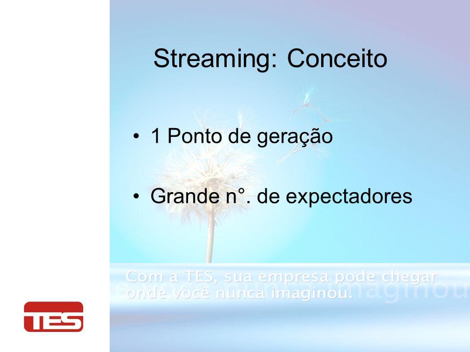 Streaming: Conceito 1 Ponto de geração Grande n°. de expectadores