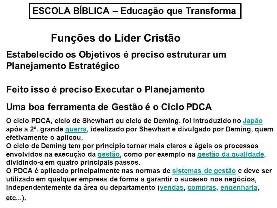 ESCOLA BÍBLICA – Educação que Transforma Funções do Líder Cristão Estabelecido os Objetivos é preciso estruturar um Planejamento Estratégico Feito iss