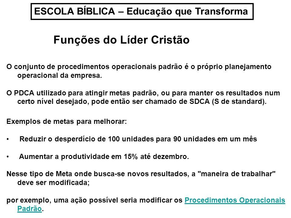 ESCOLA BÍBLICA – Educação que Transforma Funções do Líder Cristão Exemplos de metas para melhorar: Reduzir o desperdício de 100 unidades para 90 unida