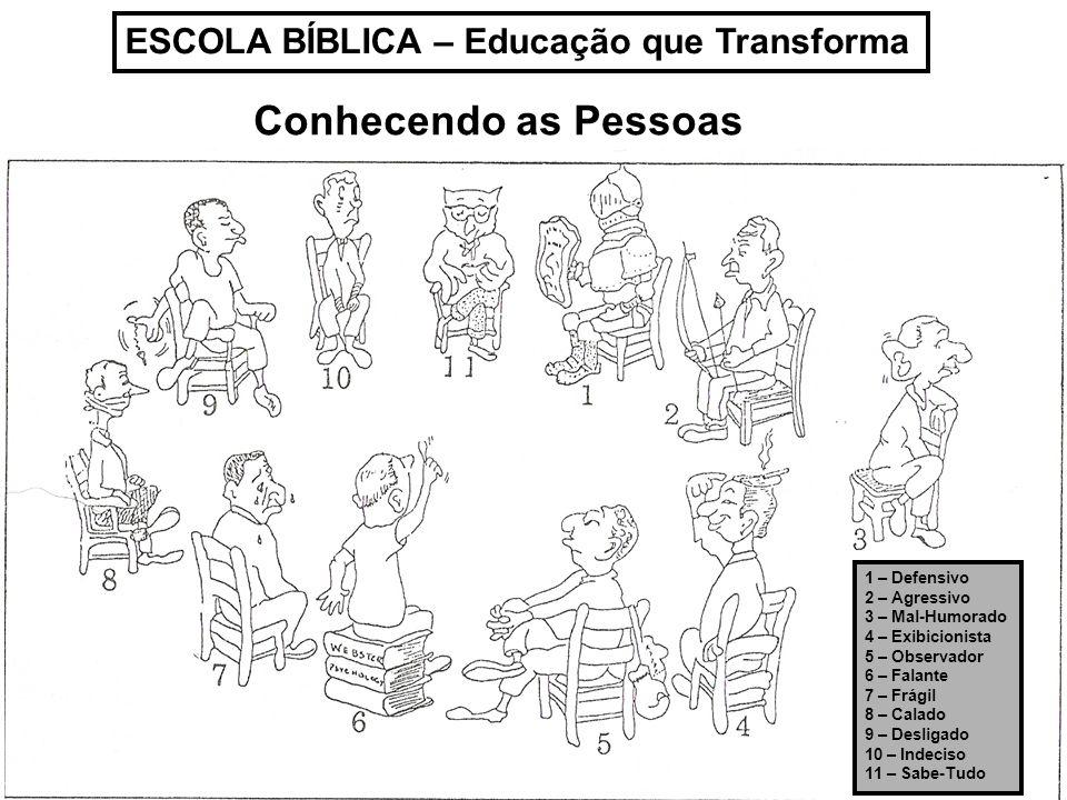 ESCOLA BÍBLICA – Educação que Transforma Conhecendo as Pessoas 1 – Defensivo 2 – Agressivo 3 – Mal-Humorado 4 – Exibicionista 5 – Observador 6 – Falan