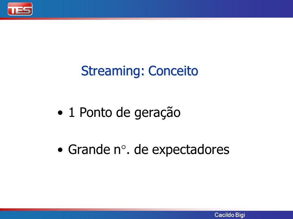 Cacildo Bigi Streaming: Conceito 1 Ponto de geração Grande n°. de expectadores