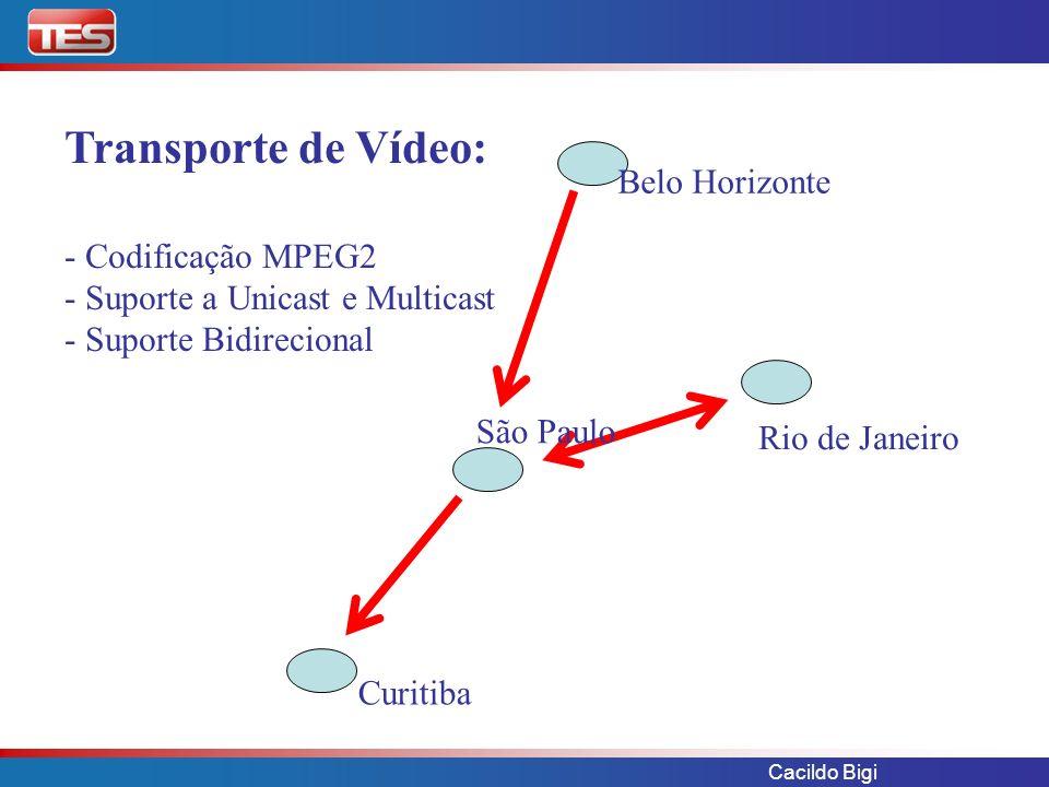 Cacildo Bigi São Paulo Belo Horizonte Rio de Janeiro Curitiba Transporte de Vídeo: - Codificação MPEG2 - - Suporte a Unicast e Multicast - Suporte Bid