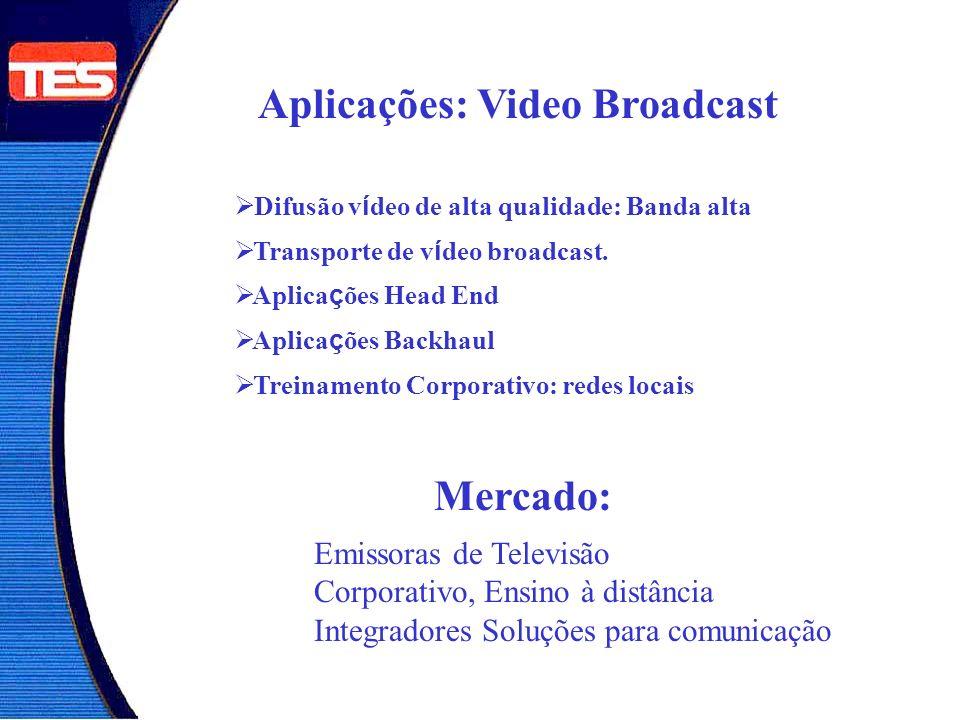 Sinais TV Conteúdo ao Vivo Corporativo Sala Confêrencia Sinais de TV distribuidos através de rede.
