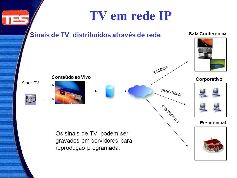 Sinais TV Conteúdo ao Vivo Corporativo Sala Confêrencia Sinais de TV distribuidos através de rede. Os sinais de TV podem ser gravados em servidores pa