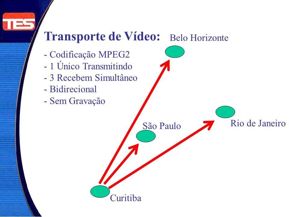São Paulo Belo Horizonte Rio de Janeiro Curitiba Transporte de Vídeo: - Codificação MPEG2 - 1 Único Transmitindo - 3 Recebem Simultâneo - Bidirecional