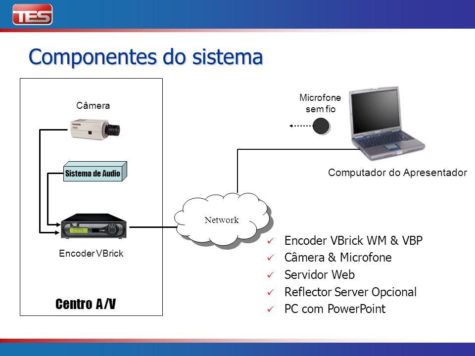 Câmera Microfone sem fio Encoder VBrick Network Computador do Apresentador Sistema de Audio Centro A/V Encoder VBrick WM & VBP Câmera & Microfone Serv