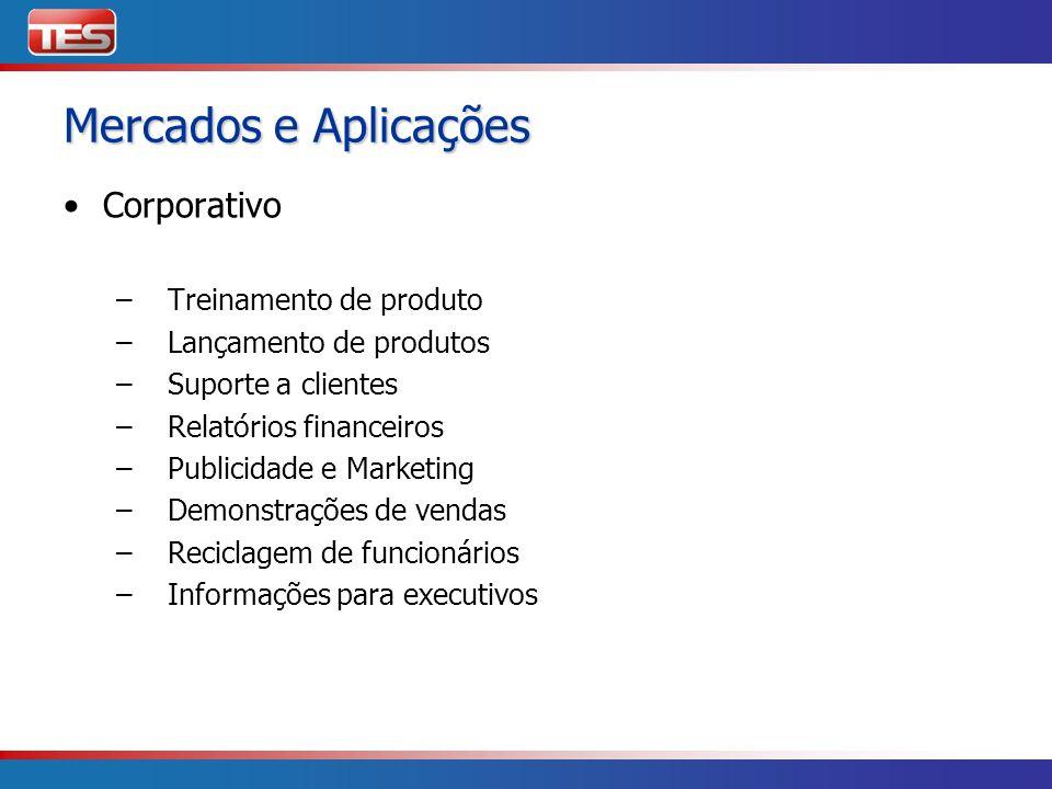Mercados e Aplicações Corporativo – Treinamento de produto – Lançamento de produtos – Suporte a clientes – Relatórios financeiros – Publicidade e Mark
