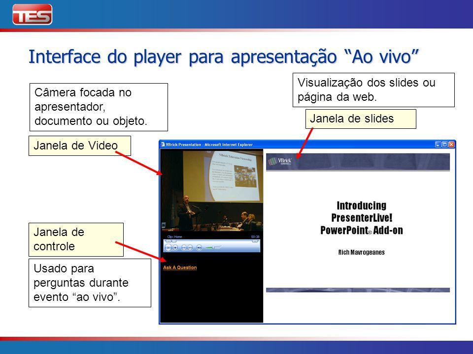 Janela de Video Janela de controle Janela de slides Câmera focada no apresentador, documento ou objeto. Visualização dos slides ou página da web. Usad