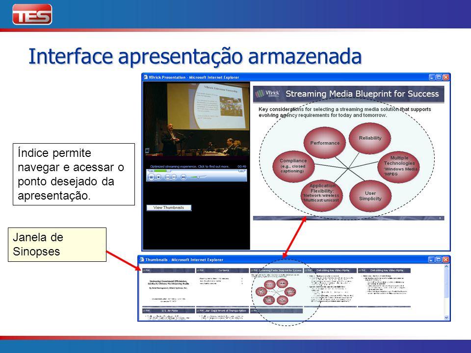 Janela de Sinopses Índice permite navegar e acessar o ponto desejado da apresentação. Interface apresentação armazenada