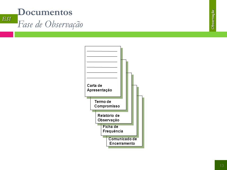 Documentos Fase de Observação ESI 13 Carta de Apresentação Relatório de Observação Termo de Compromisso Ficha de Frequência Comunicado de Encerramento Observação