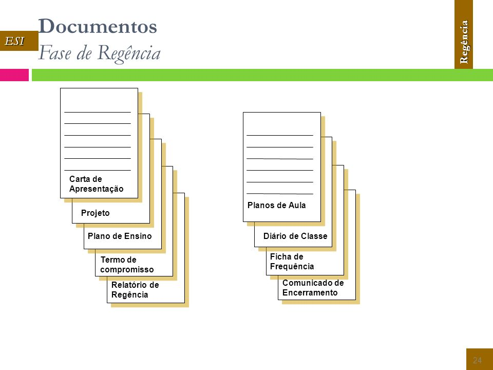 Documentos Fase de Regência ESI 24 Carta de Apresentação Projeto Plano de Ensino Termo de compromisso Relatório de Regência Planos de Aula Diário de Classe Ficha de Frequência Comunicado de Encerramento Regência