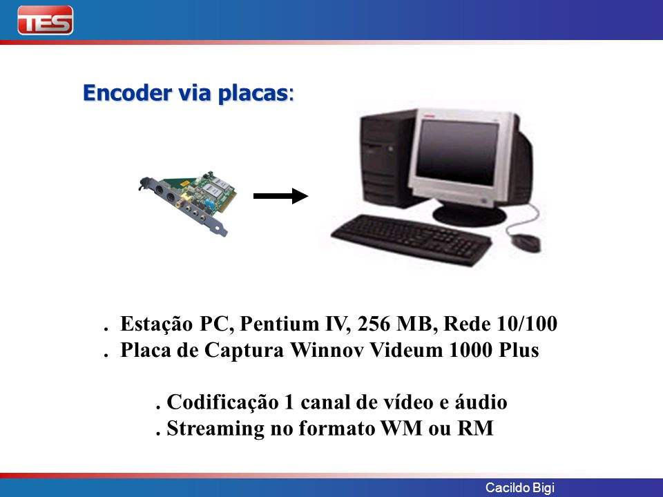 Cacildo Bigi. Estação PC, Pentium IV, 256 MB, Rede 10/100. Placa de Captura Winnov Videum 1000 Plus. Codificação 1 canal de vídeo e áudio. Streaming n