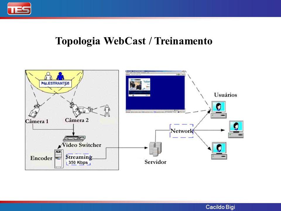 Cacildo Bigi Topologia WebCast / Treinamento