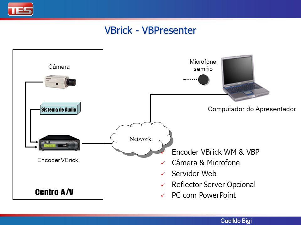 Cacildo Bigi Câmera Microfone sem fio Encoder VBrick Network Computador do Apresentador Sistema de Audio Centro A/V Encoder VBrick WM & VBP Câmera & M