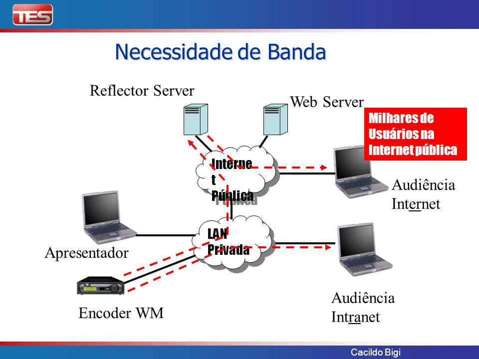 Cacildo Bigi LAN Privada LAN Privada Web Server Audiência Internet Apresentador Reflector Server Interne t Pública Interne t Pública Audiência Intrane