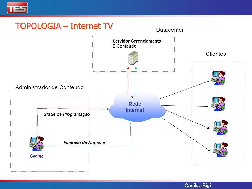 Cacildo Bigi TOPOLOGIA – Internet TV Cliente Inserção de Arquivos Grade de Programação Rede Internet Servidor Gerenciamento E Conteúdo Administrador d
