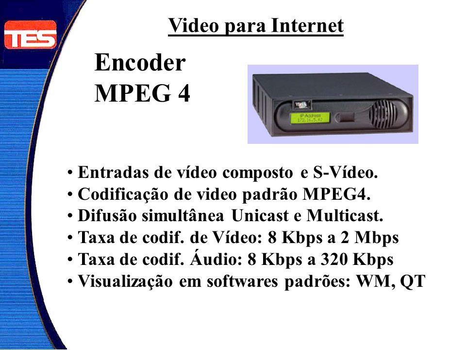 Encoder MPEG 4 Entradas de vídeo composto e S-Vídeo. Codificação de video padrão MPEG4. Difusão simultânea Unicast e Multicast. Taxa de codif. de Víde