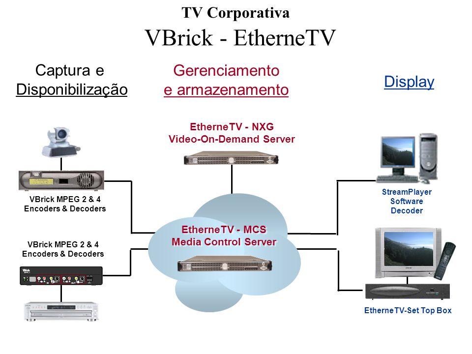 VBrick - EtherneTV EtherneTV - NXG Video-On-Demand Server EtherneTV - NXG Video-On-Demand Server EtherneTV - MCS Media Control Server EtherneTV - MCS