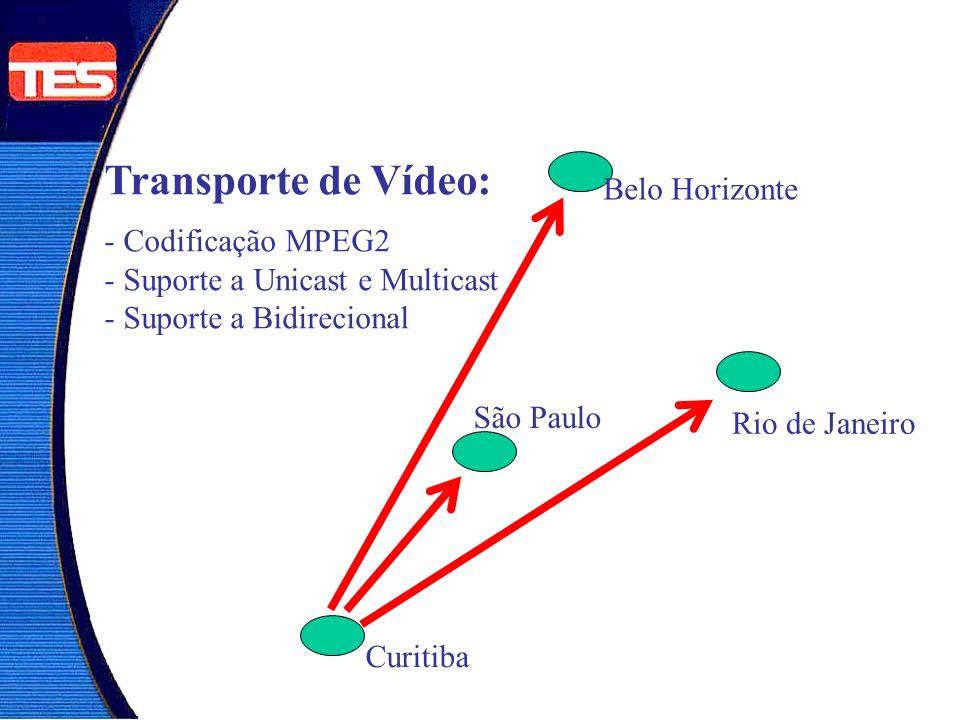 São Paulo Belo Horizonte Rio de Janeiro Curitiba Transporte de Vídeo: - Codificação MPEG2 - Suporte a Unicast e Multicast - Suporte a Bidirecional
