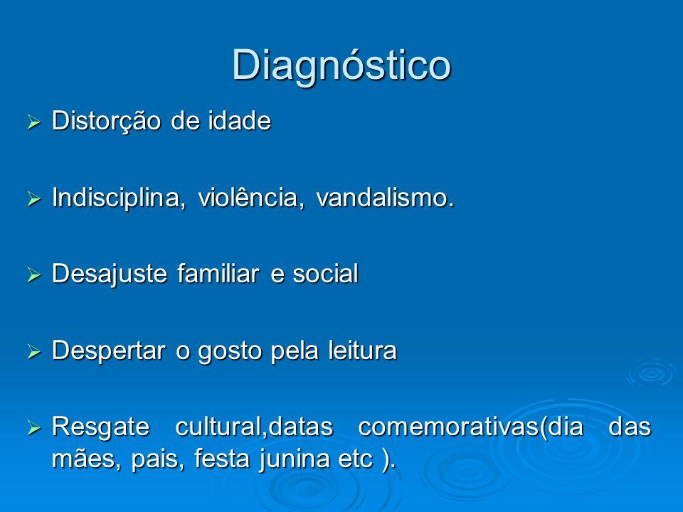 Diagnóstico Distorção de idade Distorção de idade Indisciplina, violência, vandalismo. Indisciplina, violência, vandalismo. Desajuste familiar e socia