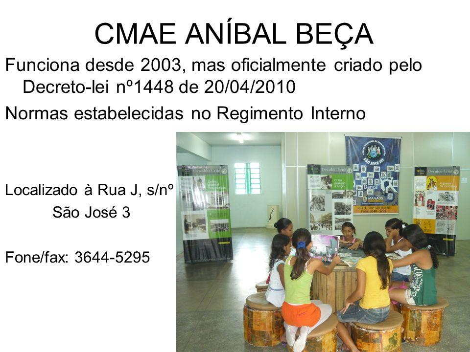 CMAE ANÍBAL BEÇA Funciona desde 2003, mas oficialmente criado pelo Decreto-lei nº1448 de 20/04/2010 Normas estabelecidas no Regimento Interno Localiza
