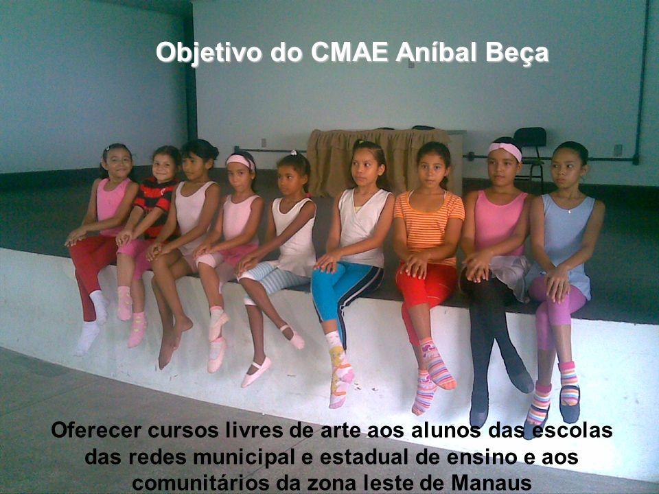 Oferecer cursos livres de arte aos alunos das escolas das redes municipal e estadual de ensino e aos comunitários da zona leste de Manaus Objetivo do
