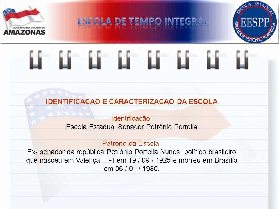 IDENTIFICAÇÃO E CARACTERIZAÇÃO DA ESCOLA Localização: Av.