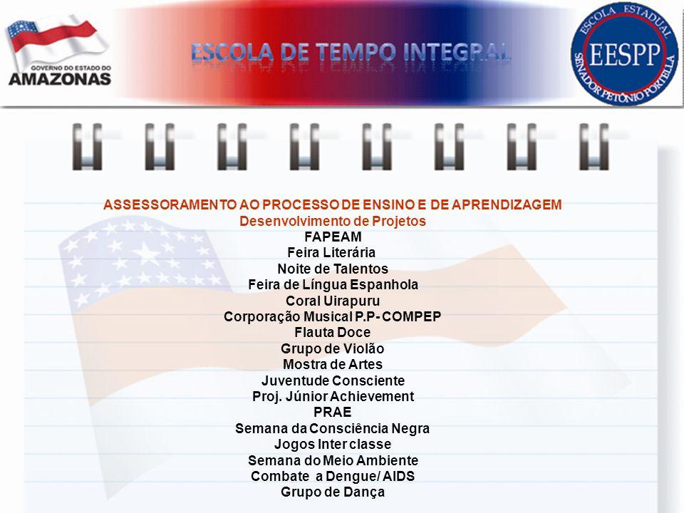 ASSESSORAMENTO AO PROCESSO DE ENSINO E DE APRENDIZAGEM Desenvolvimento de Projetos FAPEAM Feira Literária Noite de Talentos Feira de Língua Espanhola