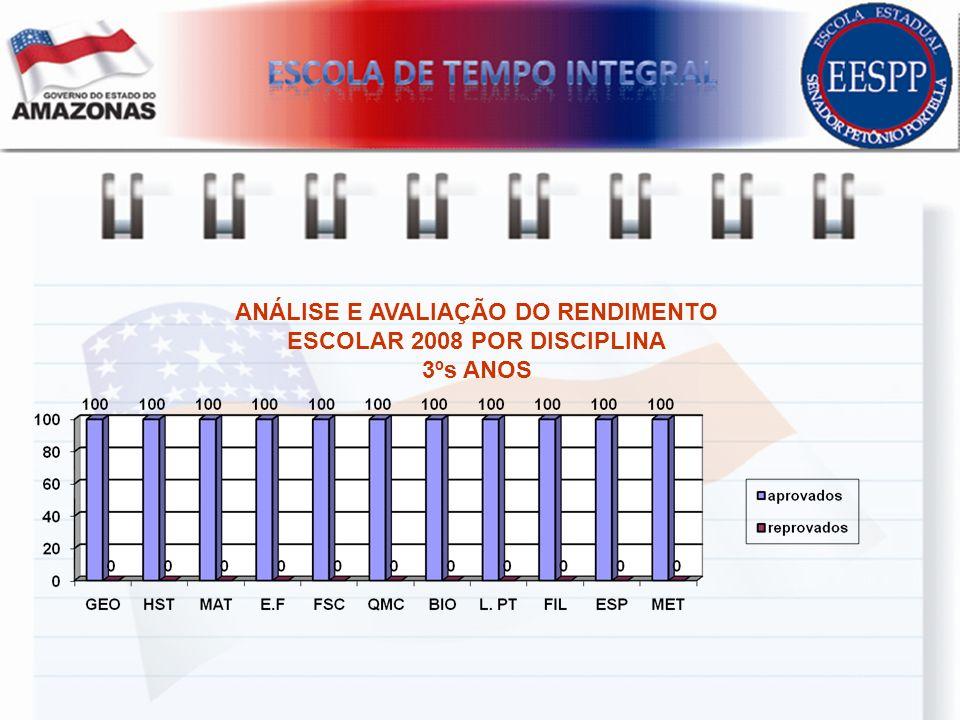 ANÁLISE E AVALIAÇÃO DO RENDIMENTO ESCOLAR 2008 POR DISCIPLINA 3ºs ANOS