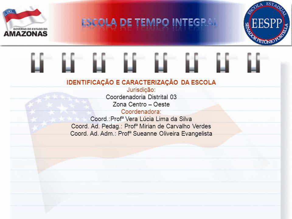 Gestora: Profª Hellen Cristina Maciel da Silva Secretaria: Srª Ana Alzira Gualberto de Souza Pedagogos: Eliezer Figueiredo Rego.