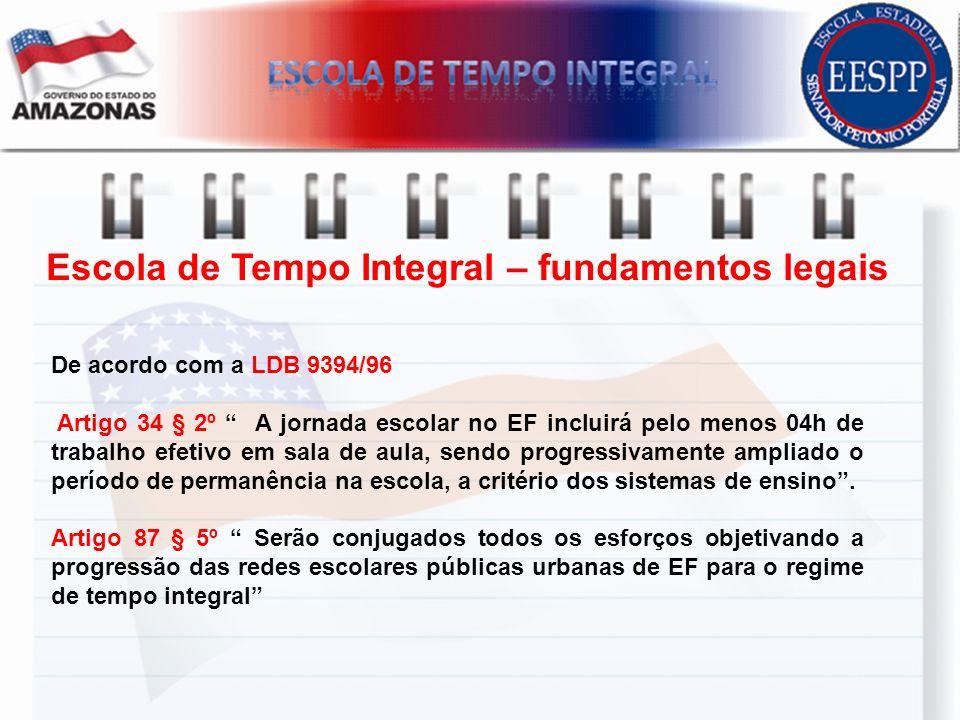Escola de Tempo Integral – fundamentos legais De acordo com a LDB 9394/96 Artigo 34 § 2º A jornada escolar no EF incluirá pelo menos 04h de trabalho e