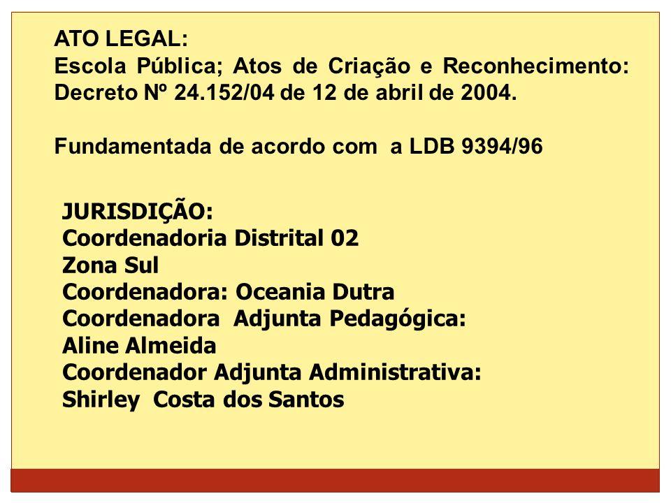 HORÁRIO DE FUNCIONAMENTO DA ESCOLA MATUTINO 7h ás 11h15m 7h15m- CAFÉ 11h15m-ALMOÇO 12h15m às 13h DESCANSO VESPERTINO 13h ás 17h15m 13h ás 14h- Reforço escolar 16h15m- Saída de alunos 17h15m-Saída Professores