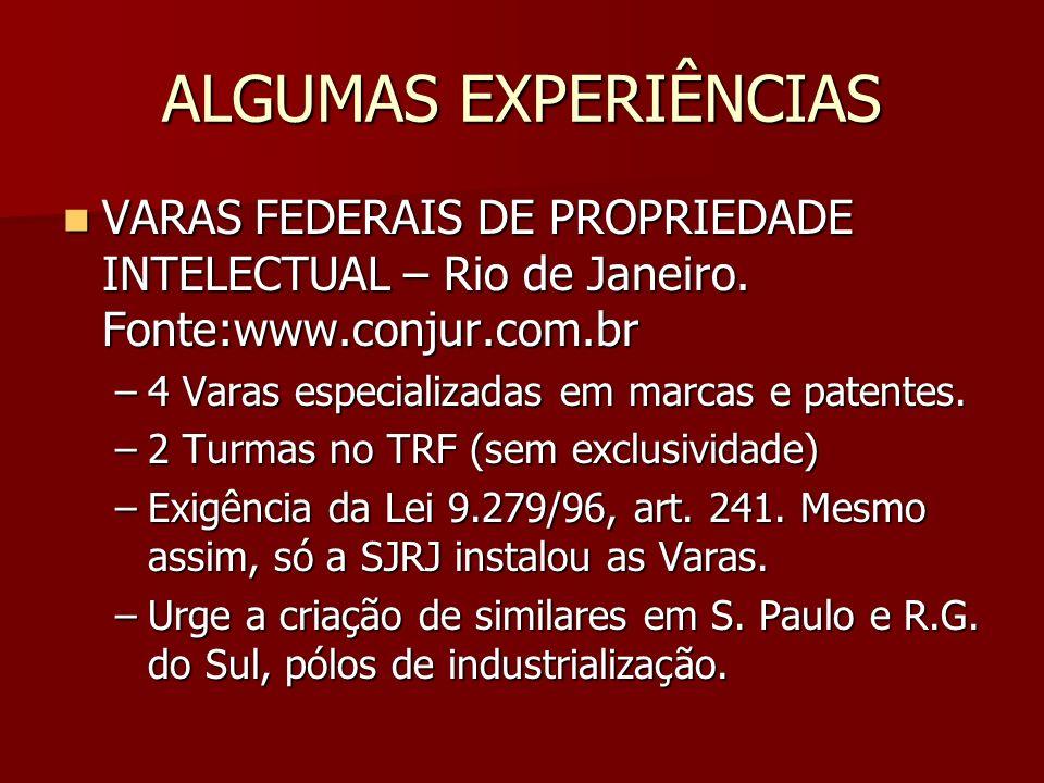 ALGUMAS EXPERIÊNCIAS VARAS FEDERAIS DE PROPRIEDADE INTELECTUAL – Rio de Janeiro. Fonte:www.conjur.com.br VARAS FEDERAIS DE PROPRIEDADE INTELECTUAL – R