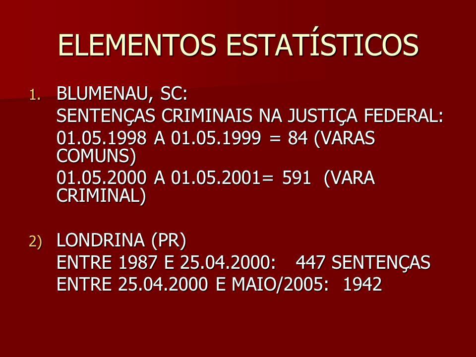 ELEMENTOS ESTATÍSTICOS 1. BLUMENAU, SC: SENTENÇAS CRIMINAIS NA JUSTIÇA FEDERAL: 01.05.1998 A 01.05.1999 = 84 (VARAS COMUNS) 01.05.2000 A 01.05.2001= 5