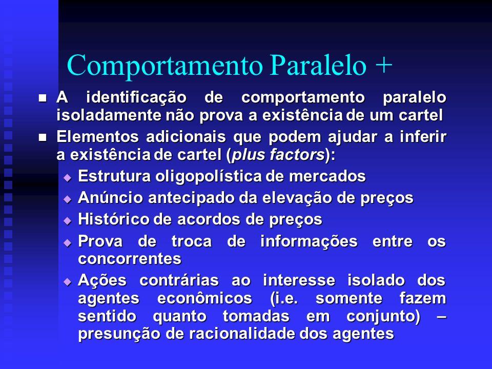 Comportamento Paralelo + A identificação de comportamento paralelo isoladamente não prova a existência de um cartel A identificação de comportamento p
