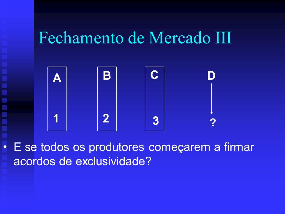 Fechamento de Mercado III A 1 B 2 C D 3 E se todos os produtores começarem a firmar acordos de exclusividade? ?