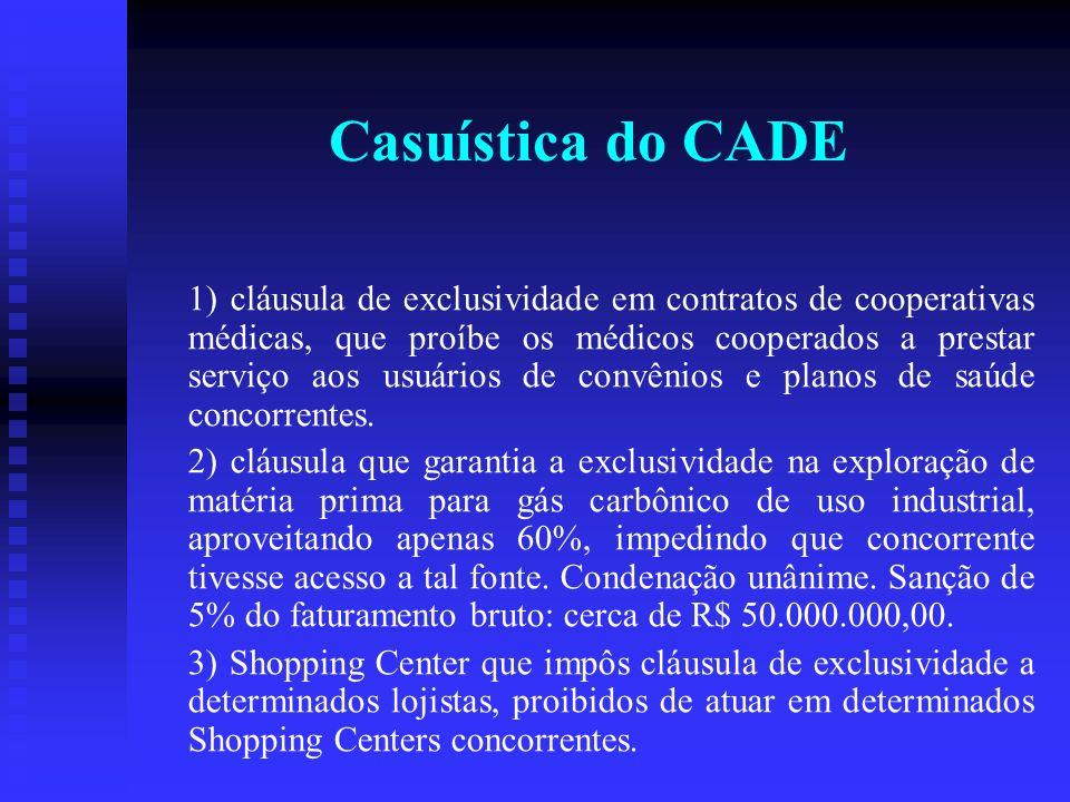 Casuística do CADE 1) cláusula de exclusividade em contratos de cooperativas médicas, que proíbe os médicos cooperados a prestar serviço aos usuários