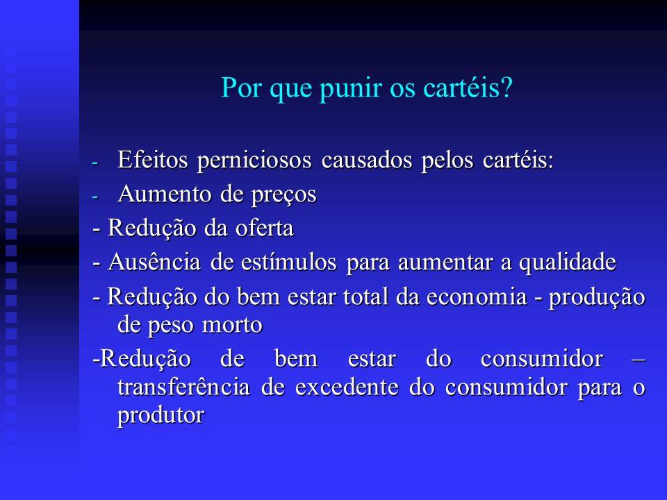 Por que punir os cartéis? - Efeitos perniciosos causados pelos cartéis: - Aumento de preços - Redução da oferta - Ausência de estímulos para aumentar