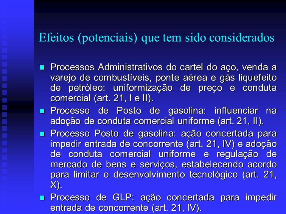 Efeitos (potenciais) que tem sido considerados Processos Administrativos do cartel do aço, venda a varejo de combustíveis, ponte aérea e gás liquefeit